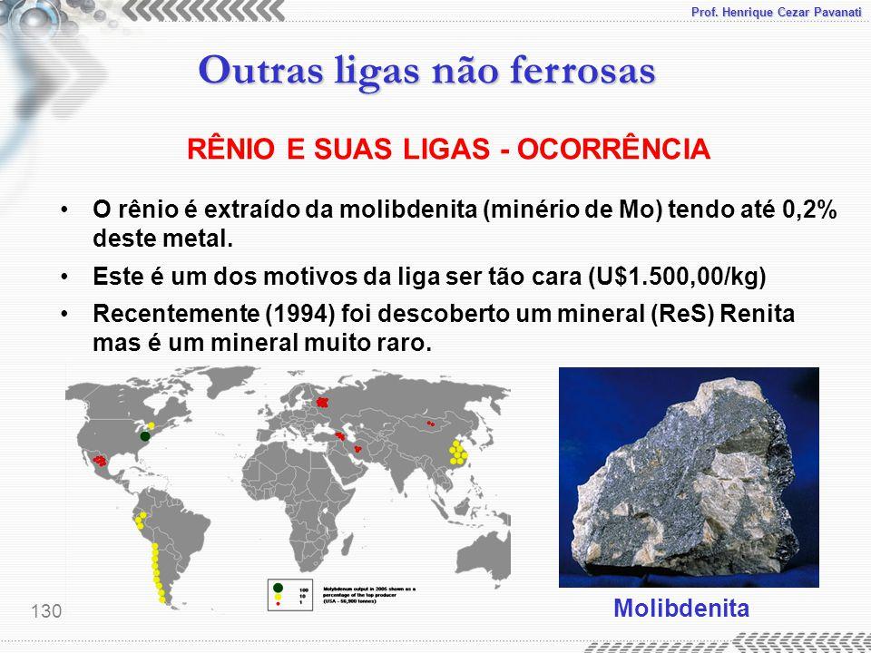 RÊNIO E SUAS LIGAS - OCORRÊNCIA