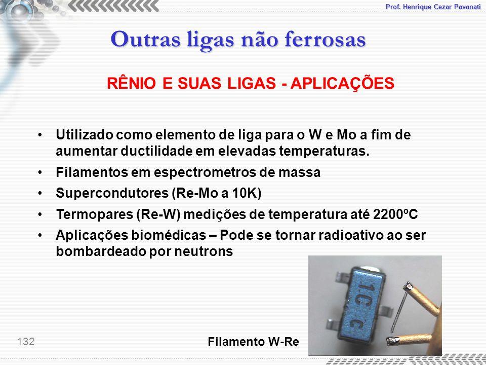 RÊNIO E SUAS LIGAS - APLICAÇÕES