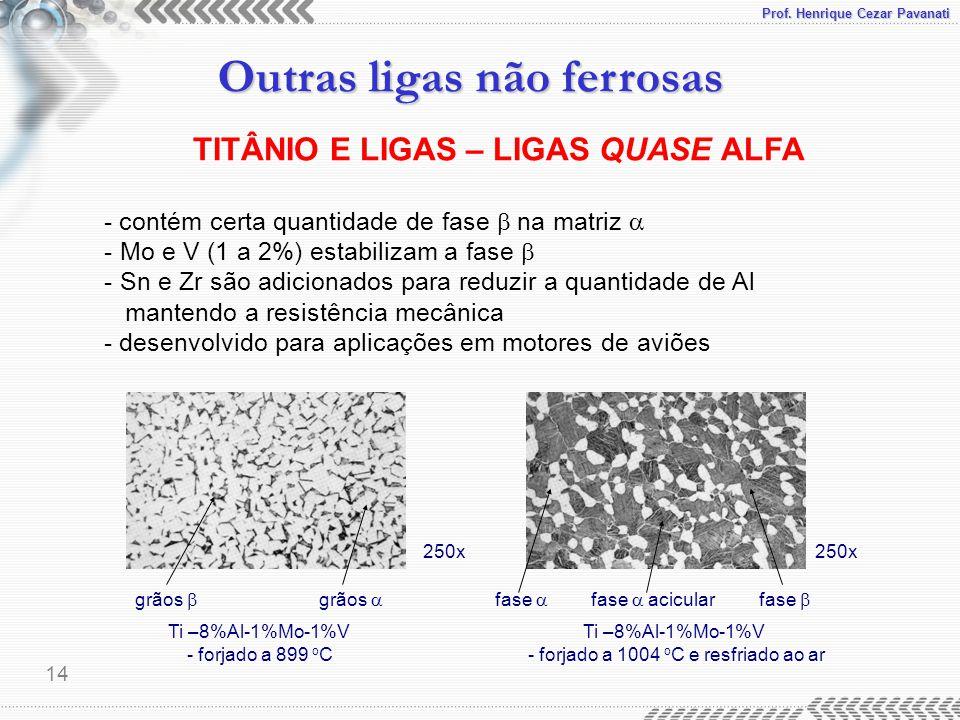 TITÂNIO E LIGAS – LIGAS QUASE ALFA