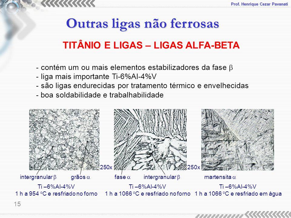 TITÂNIO E LIGAS – LIGAS ALFA-BETA