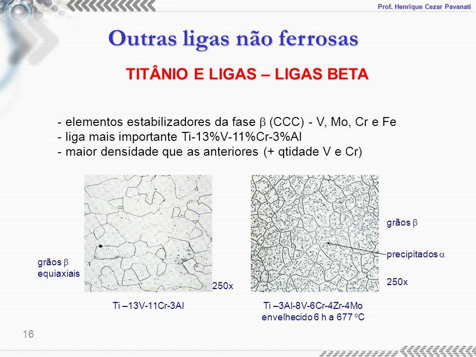TITÂNIO E LIGAS – LIGAS BETA