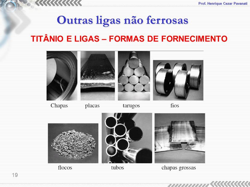 TITÂNIO E LIGAS – FORMAS DE FORNECIMENTO