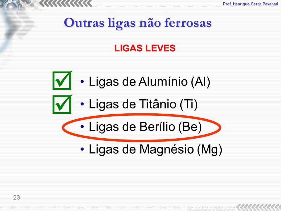   Ligas de Alumínio (Al) Ligas de Titânio (Ti) Ligas de Berílio (Be)