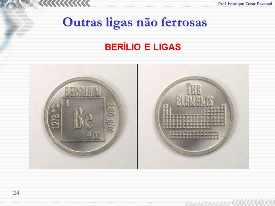 BERÍLIO E LIGAS