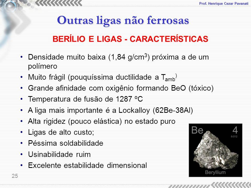 BERÍLIO E LIGAS - CARACTERÍSTICAS