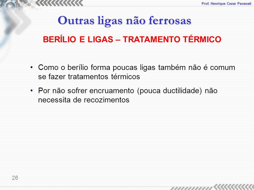 BERÍLIO E LIGAS – TRATAMENTO TÉRMICO