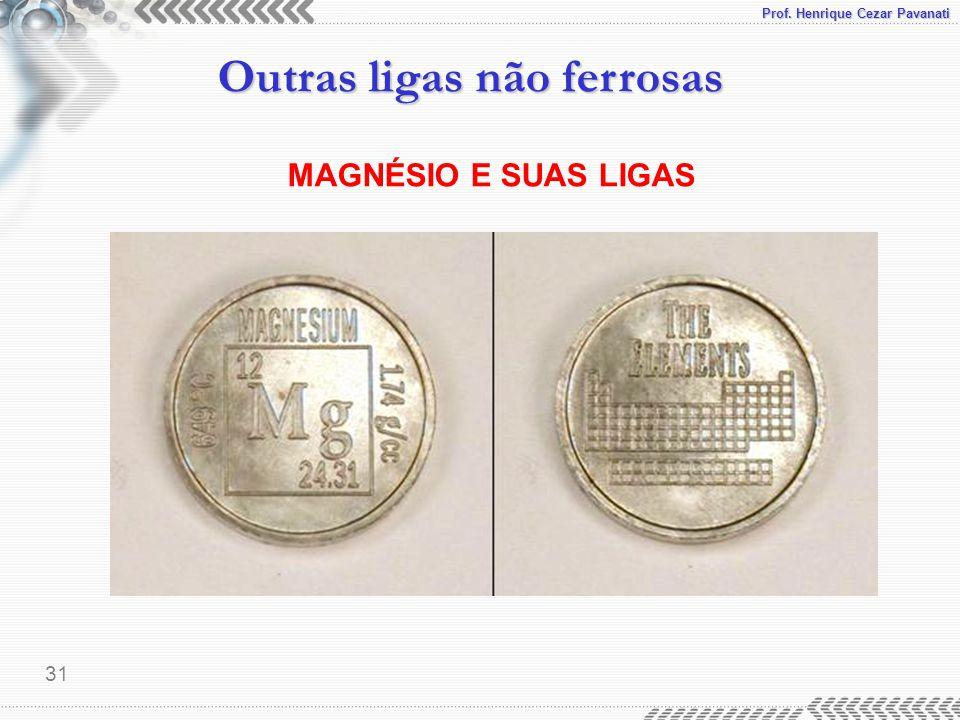 MAGNÉSIO E SUAS LIGAS
