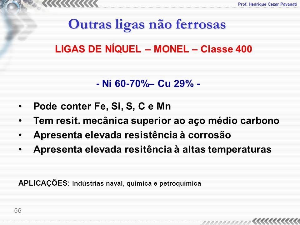 LIGAS DE NÍQUEL – MONEL – Classe 400