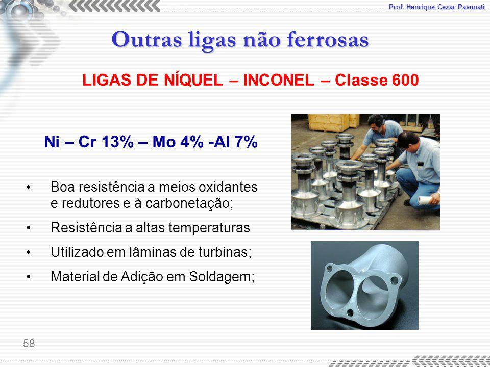 LIGAS DE NÍQUEL – INCONEL – Classe 600