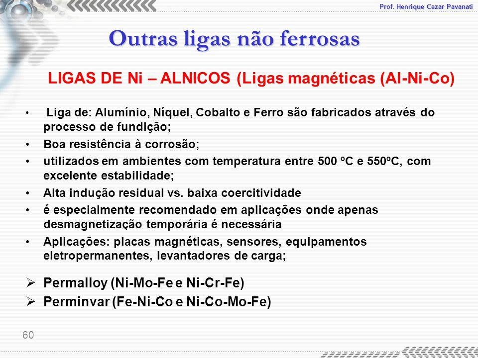 LIGAS DE Ni – ALNICOS (Ligas magnéticas (Al-Ni-Co)