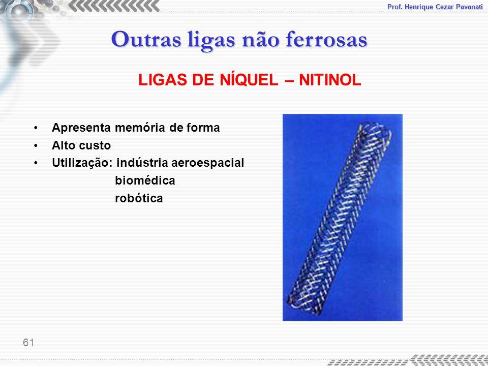 LIGAS DE NÍQUEL – NITINOL