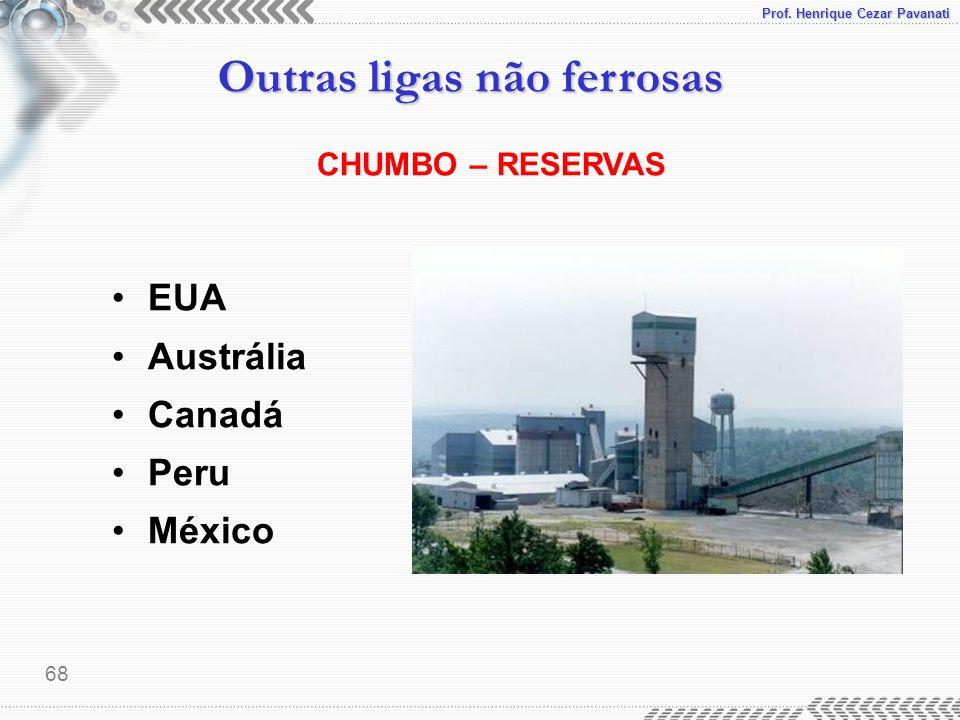 CHUMBO – RESERVAS EUA Austrália Canadá Peru México