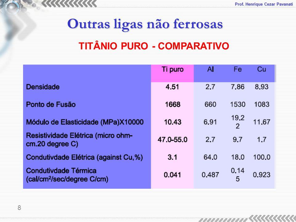 TITÂNIO PURO - COMPARATIVO
