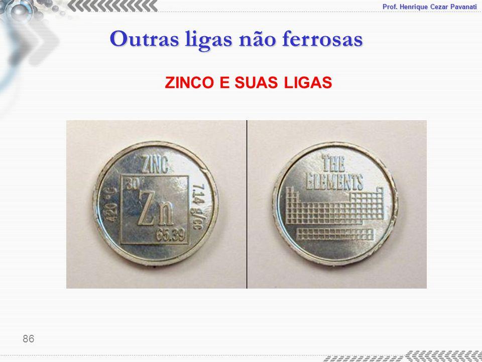 ZINCO E SUAS LIGAS