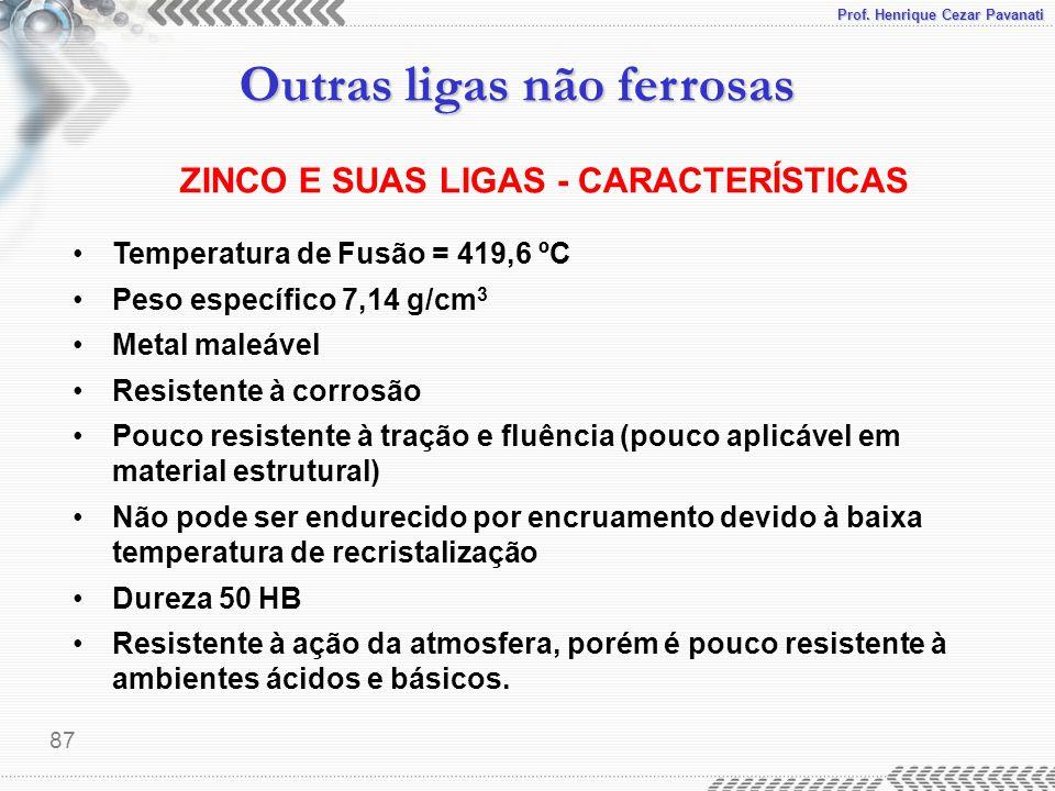 ZINCO E SUAS LIGAS - CARACTERÍSTICAS
