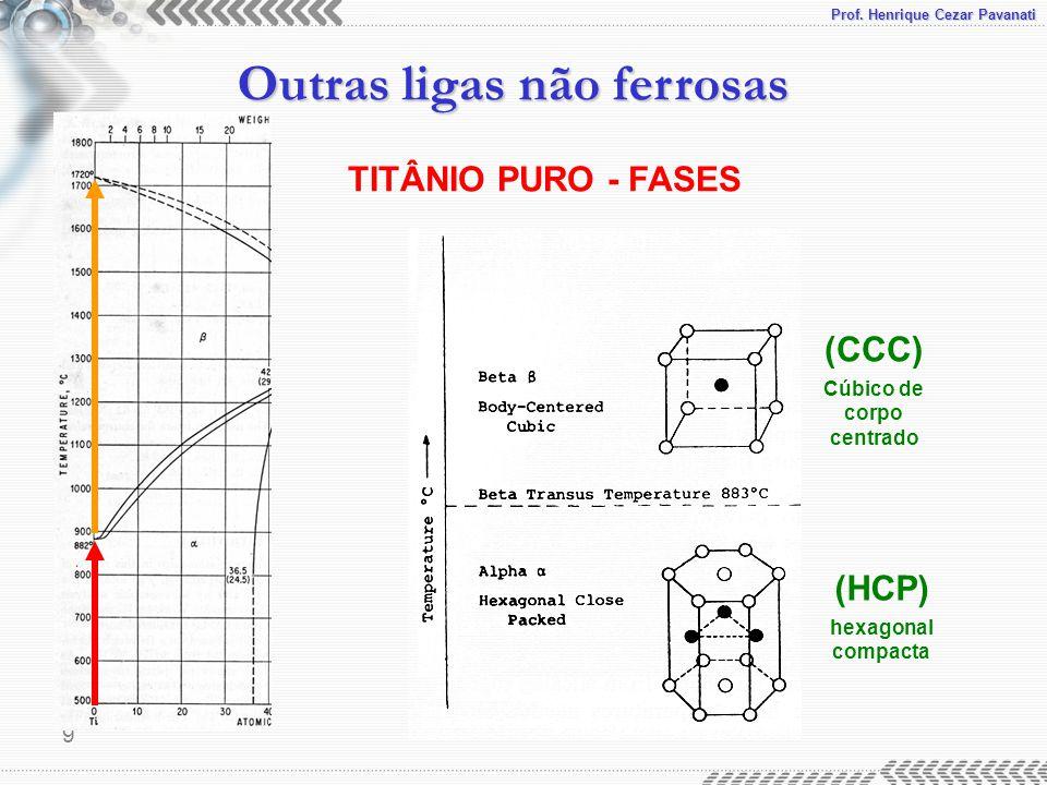 (CCC) Cúbico de corpo centrado (HCP) hexagonal compacta