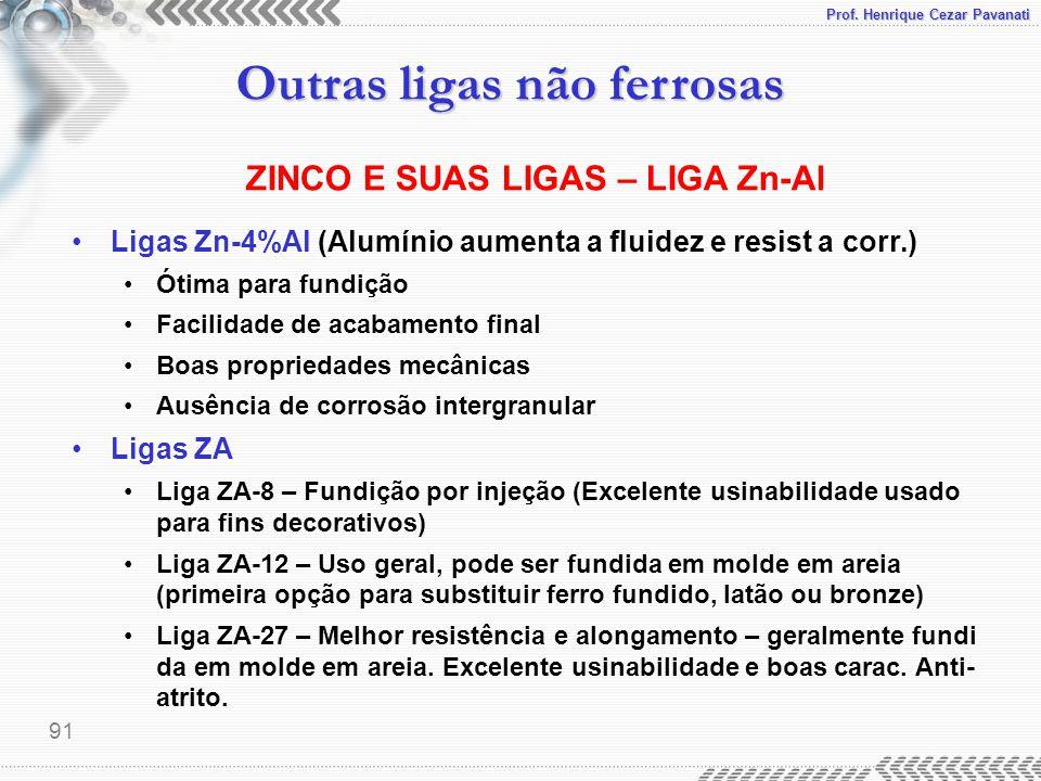 ZINCO E SUAS LIGAS – LIGA Zn-Al