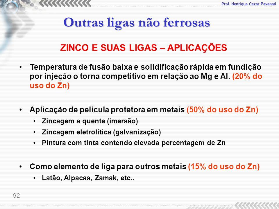 ZINCO E SUAS LIGAS – APLICAÇÕES