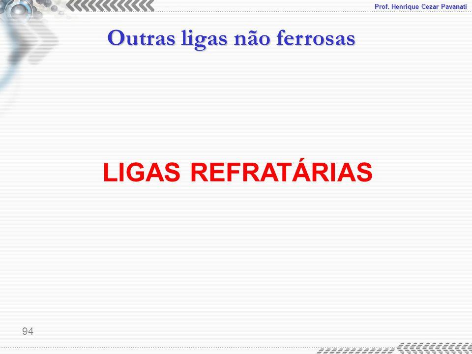 LIGAS REFRATÁRIAS