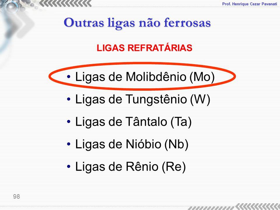 Ligas de Molibdênio (Mo) Ligas de Tungstênio (W) Ligas de Tântalo (Ta)
