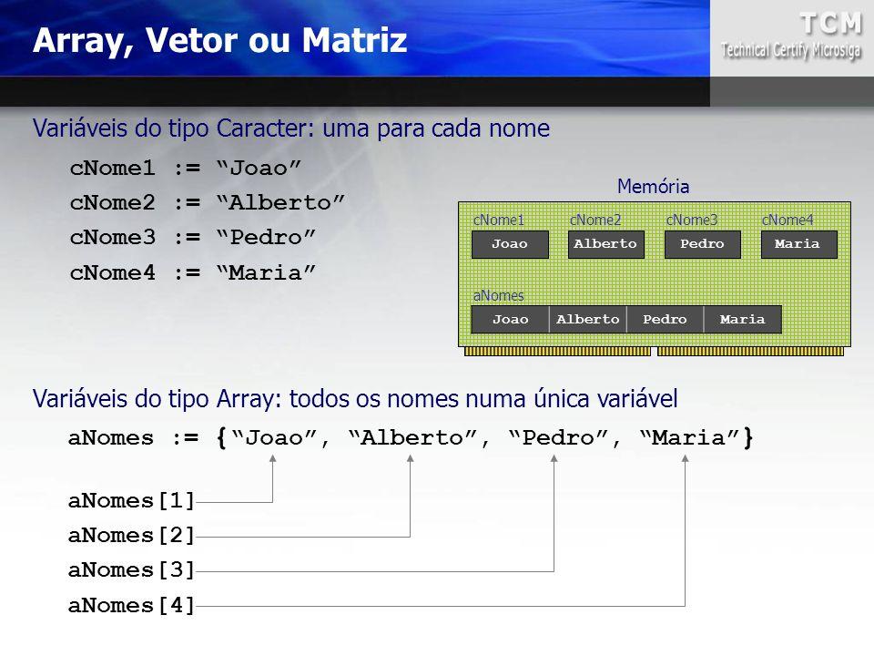 Array, Vetor ou Matriz Variáveis do tipo Caracter: uma para cada nome