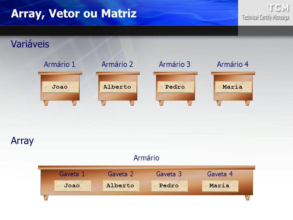 Array, Vetor ou Matriz Variáveis Array Armário 1 Armário 2 Armário 3