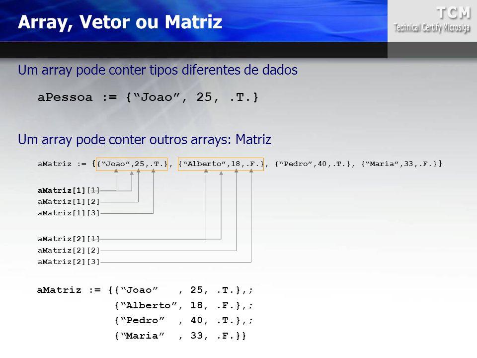 Array, Vetor ou Matriz Um array pode conter tipos diferentes de dados