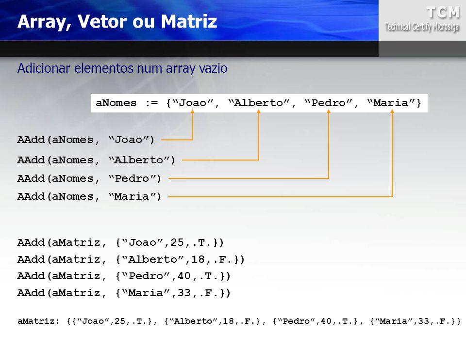 Array, Vetor ou Matriz Adicionar elementos num array vazio