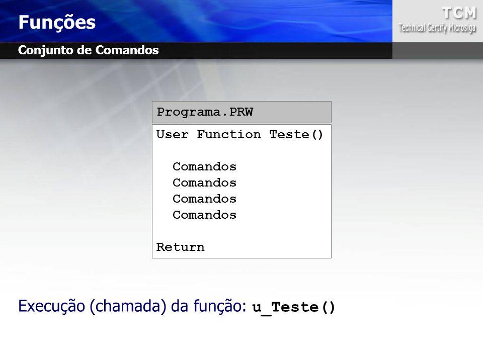 Funções Execução (chamada) da função: u_Teste() Programa.PRW