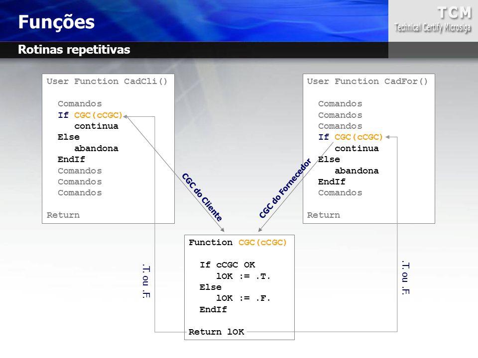 Funções Rotinas repetitivas User Function CadCli() Comandos