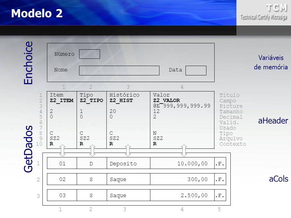 Modelo 2 Enchoice GetDados aHeader aCols Variáveis de memória Número