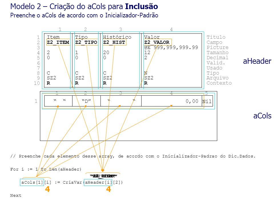 Modelo 2 – Criação do aCols para Inclusão