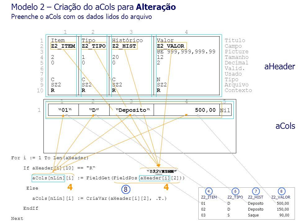 Modelo 2 – Criação do aCols para Alteração