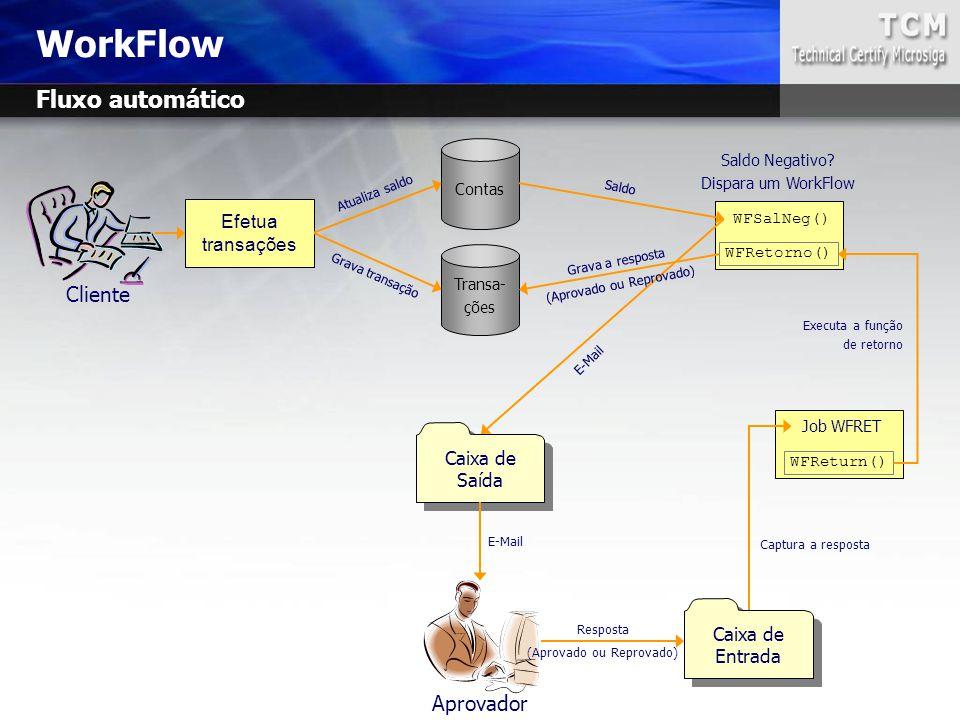 WorkFlow Fluxo automático Cliente Aprovador Efetua transações