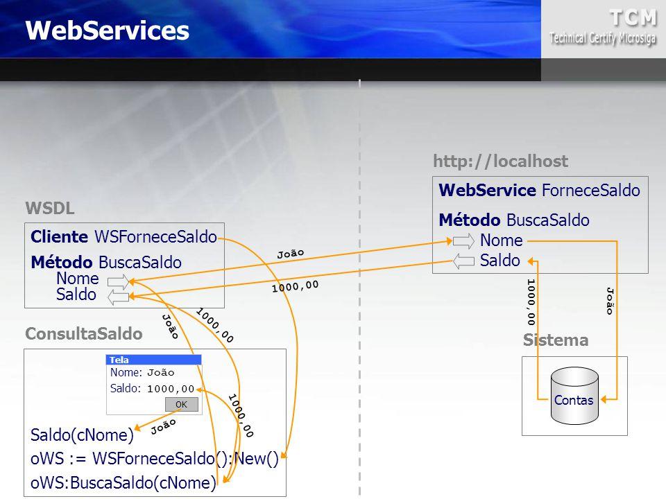 WebServices http://localhost WebService ForneceSaldo Método BuscaSaldo