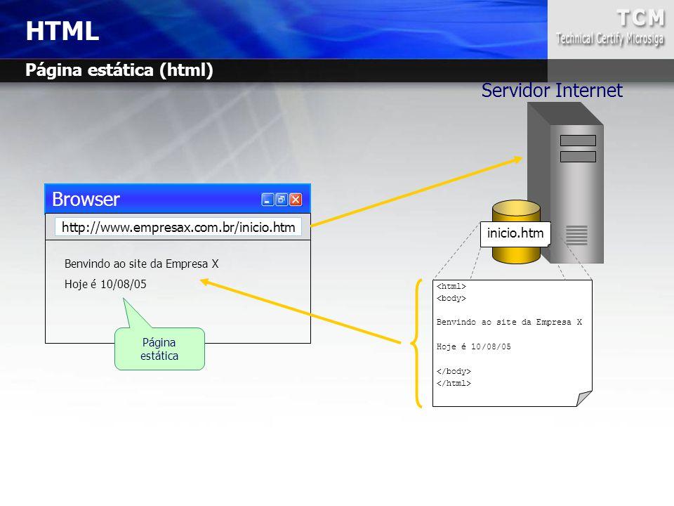 HTML Servidor Internet Browser Página estática (html)