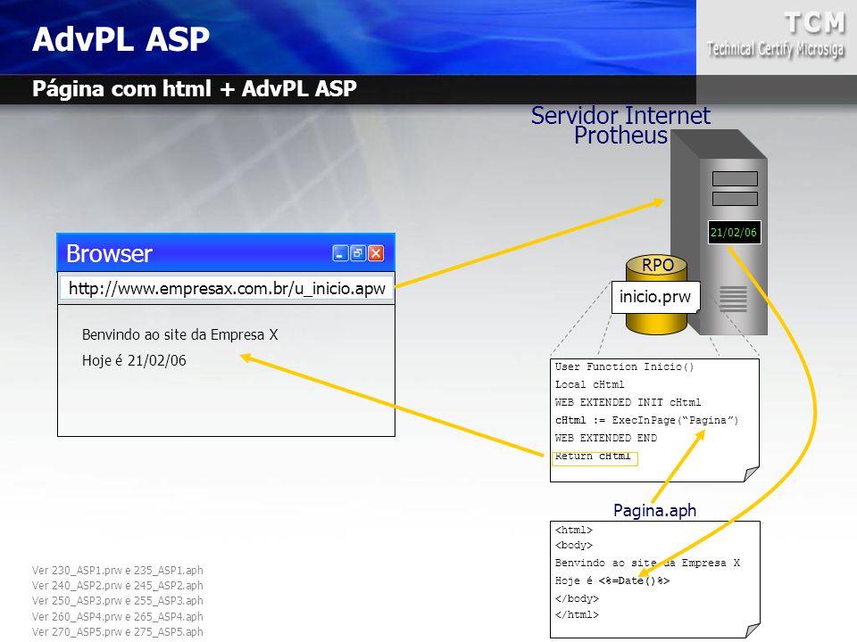 AdvPL ASP Servidor Internet Protheus Browser