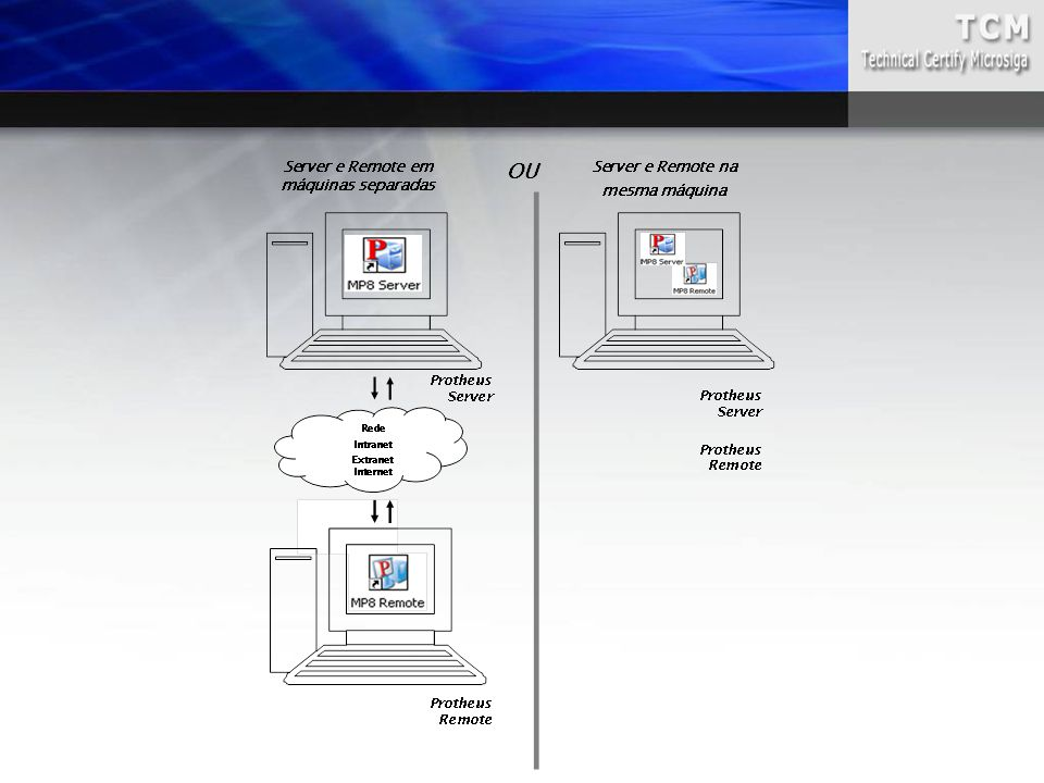 Pode rodar o Server numa máquina e o Remote em outras máquinas