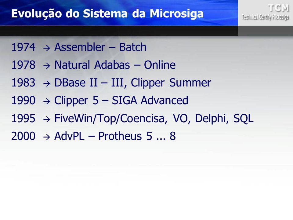 Evolução do Sistema da Microsiga