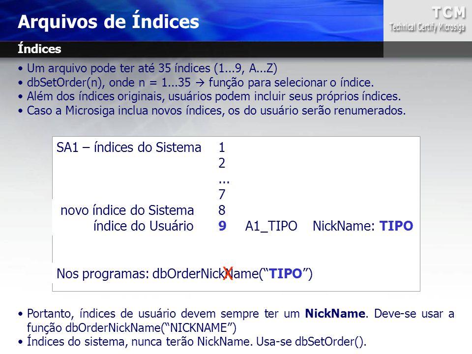 Arquivos de Índices X SA1 – índices do Sistema 1 2 ... 7