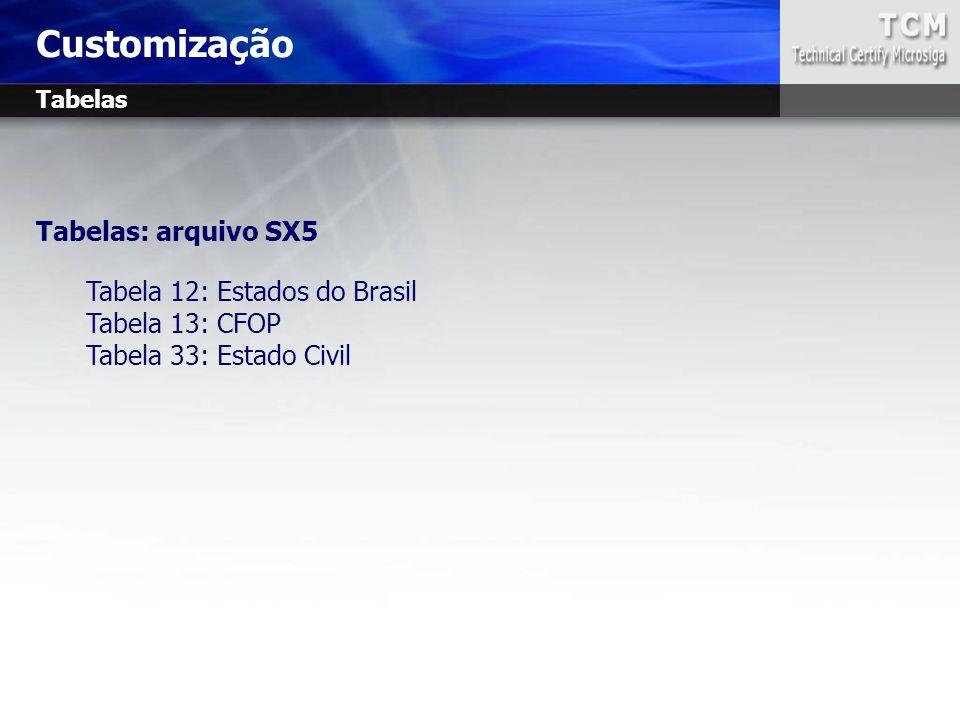 Customização Tabelas: arquivo SX5 Tabela 12: Estados do Brasil