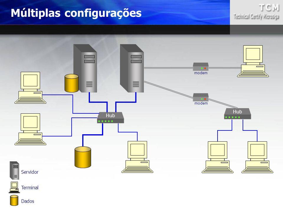 Múltiplas configurações