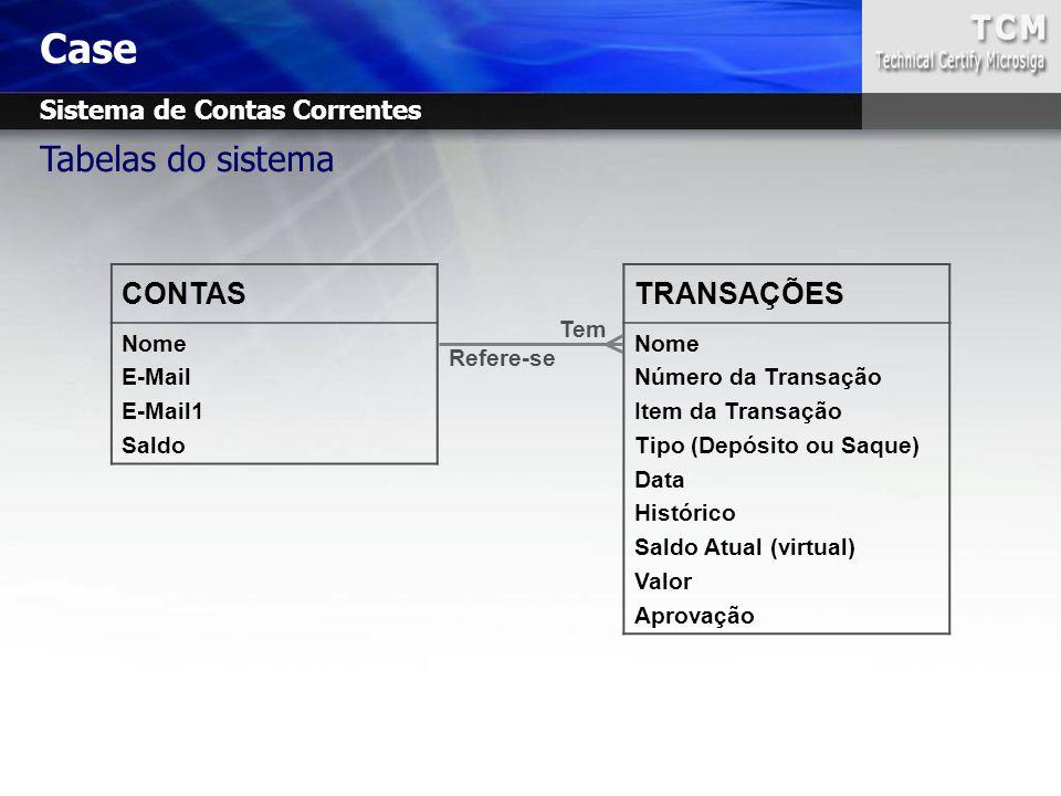 Case Tabelas do sistema CONTAS TRANSAÇÕES Sistema de Contas Correntes