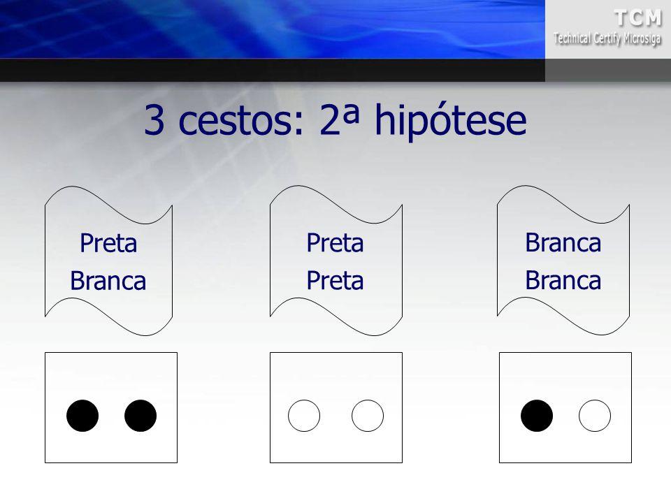 3 cestos: 2ª hipótese Preta Branca Preta Branca