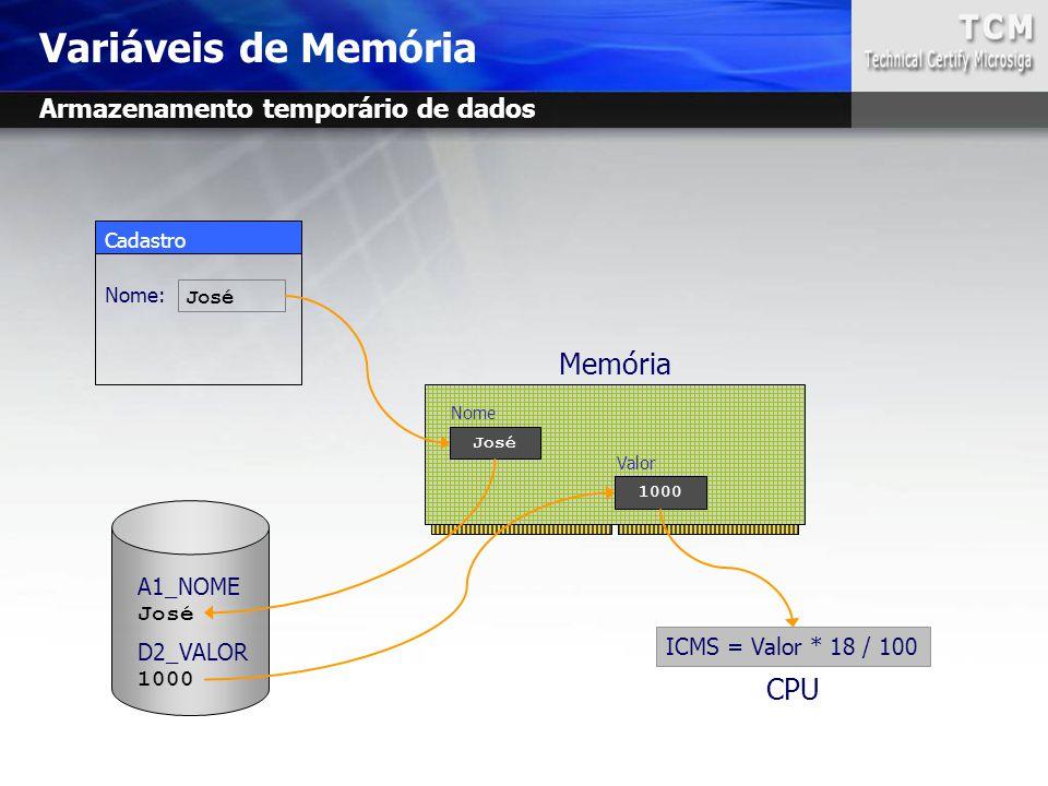 Variáveis de Memória Memória CPU Armazenamento temporário de dados