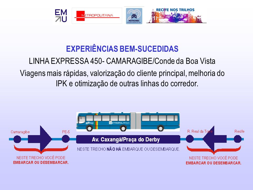 EXPERIÊNCIAS BEM-SUCEDIDAS