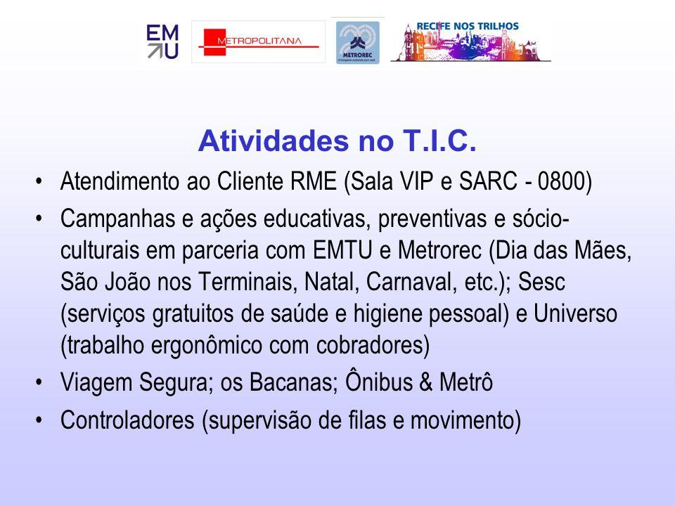 Atividades no T.I.C. Atendimento ao Cliente RME (Sala VIP e SARC - 0800)