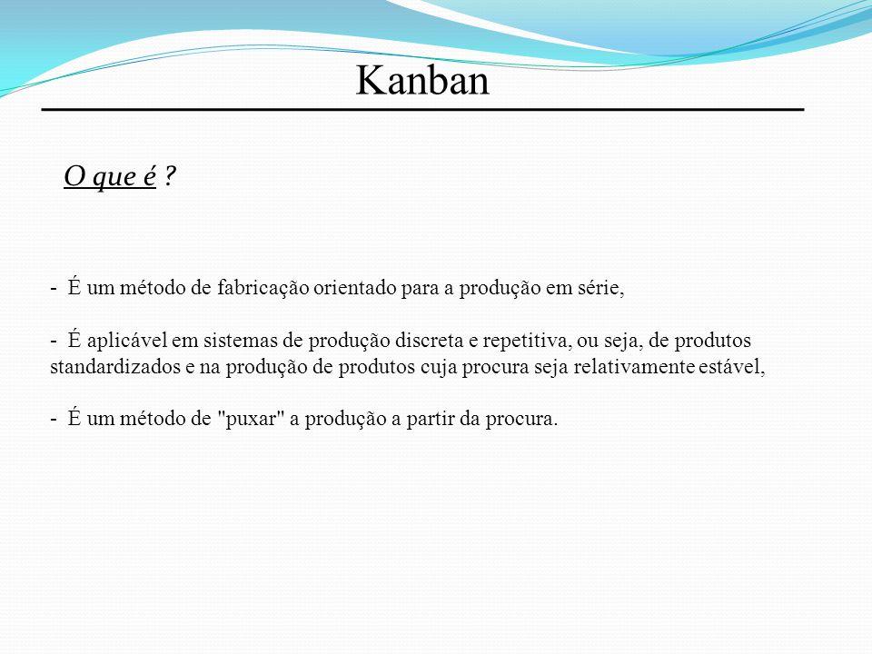 Kanban O que é É um método de fabricação orientado para a produção em série,