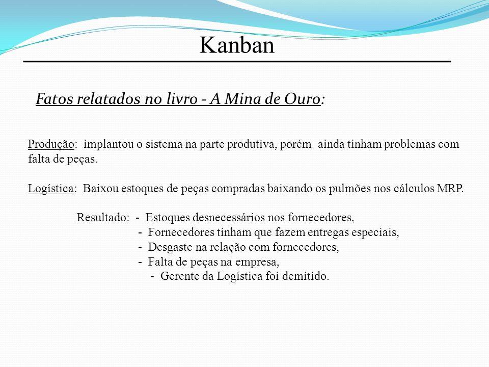 Kanban Fatos relatados no livro - A Mina de Ouro: