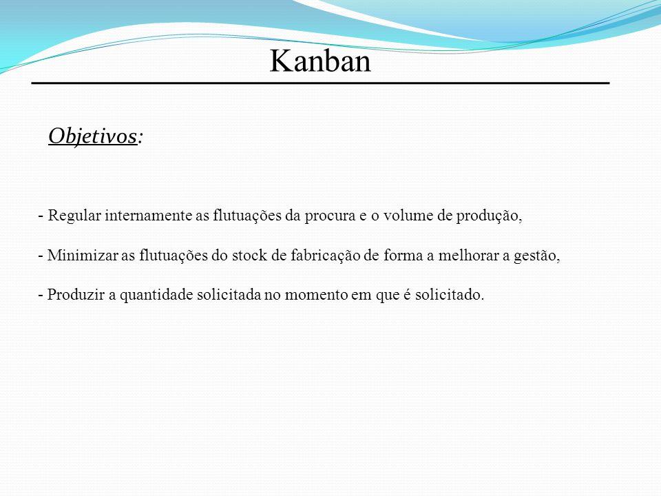 Kanban Objetivos: Regular internamente as flutuações da procura e o volume de produção,